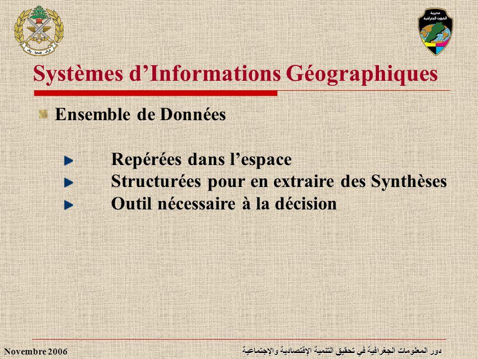 Systèmes d'Informations Géographiques