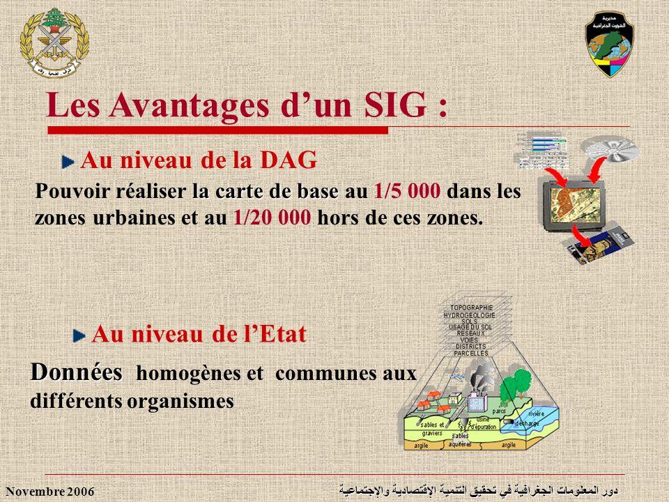 Les Avantages d'un SIG :
