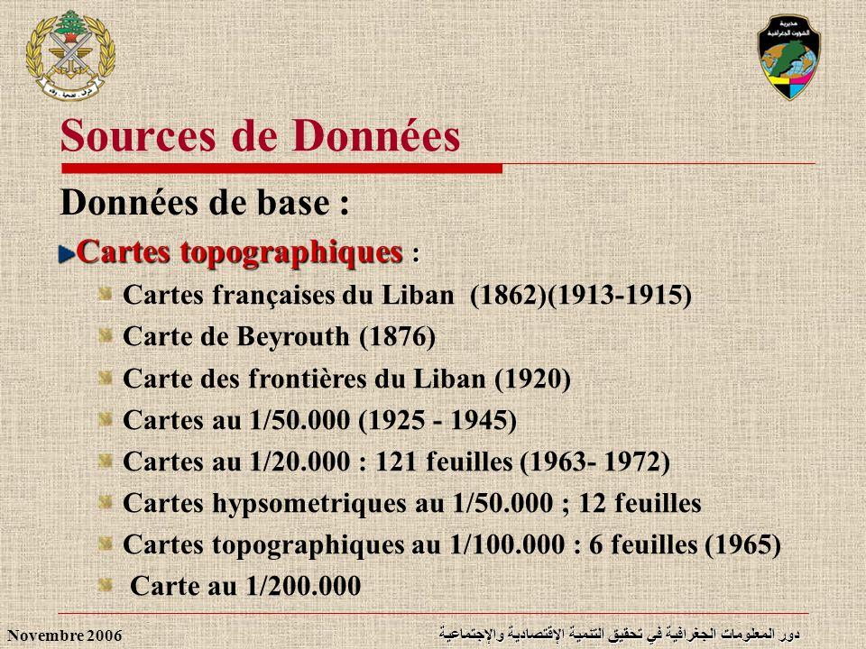 Sources de Données Données de base : Cartes topographiques :