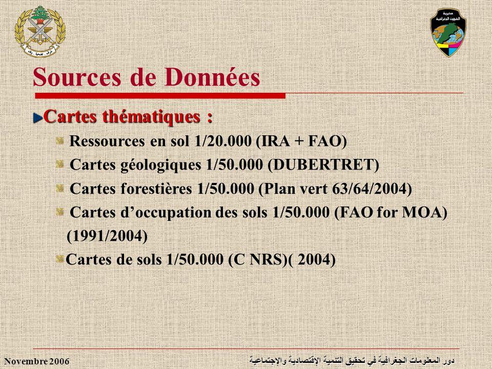 Sources de Données Cartes thématiques :
