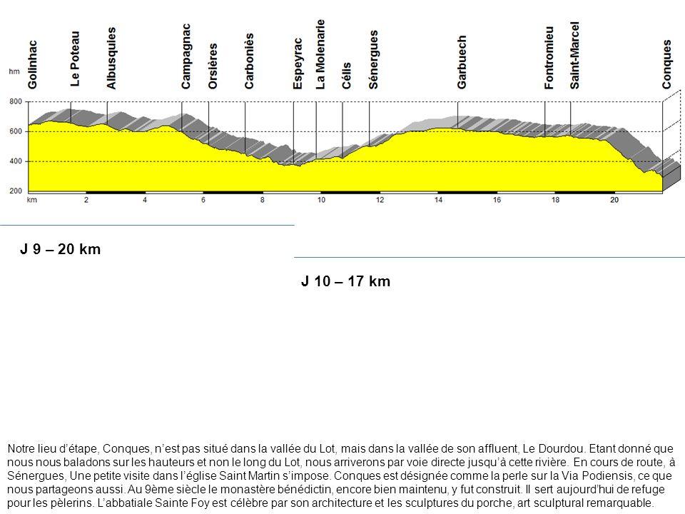 J 9 – 20 km J 10 – 17 km.