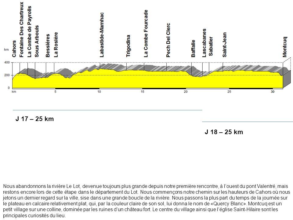 J 17 – 25 km J 18 – 25 km.