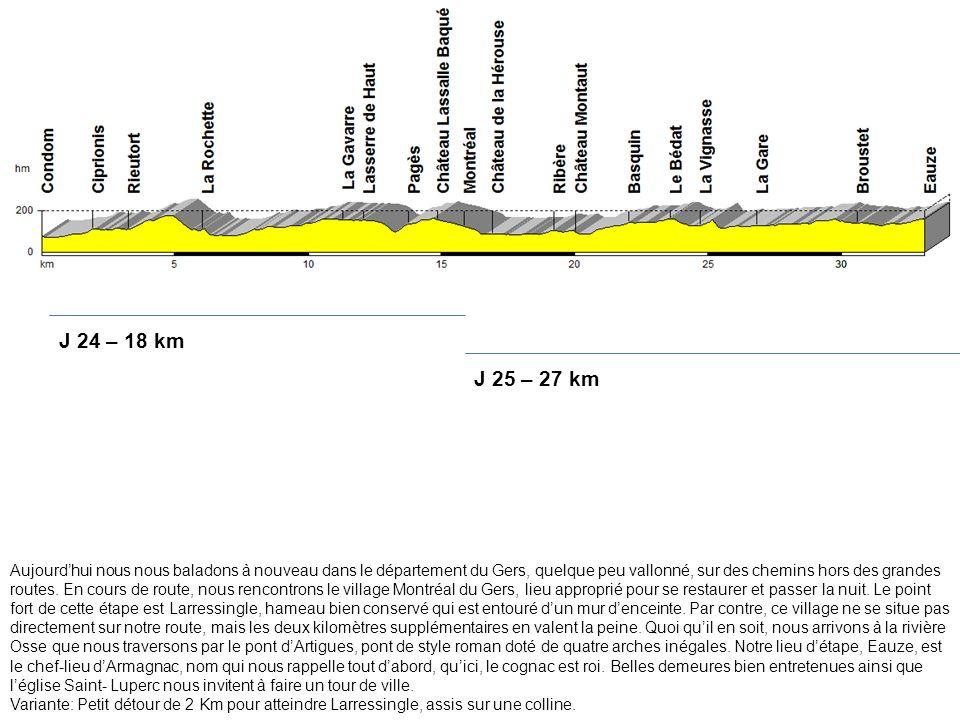 J 24 – 18 km J 25 – 27 km.