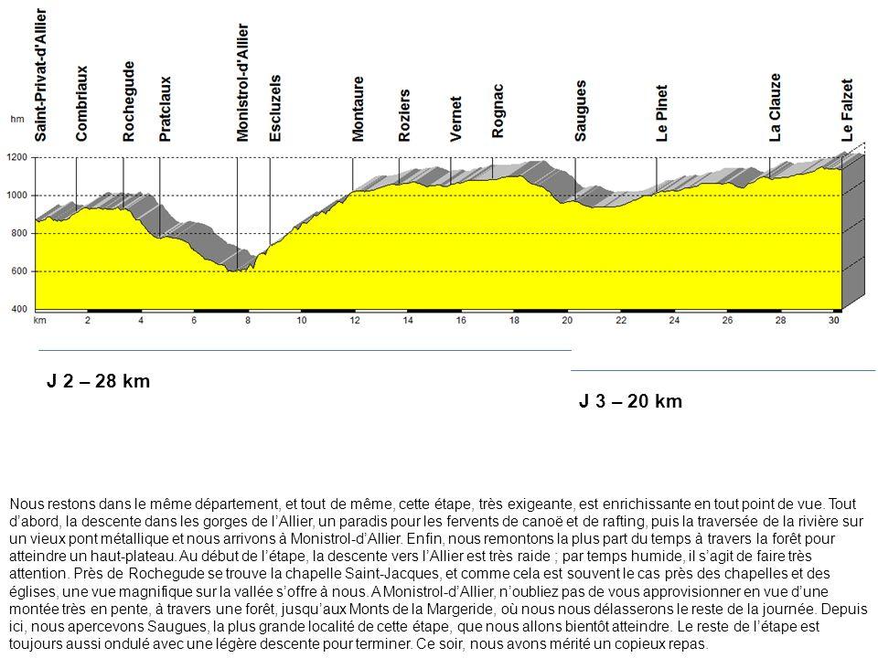 J 2 – 28 km J 3 – 20 km.