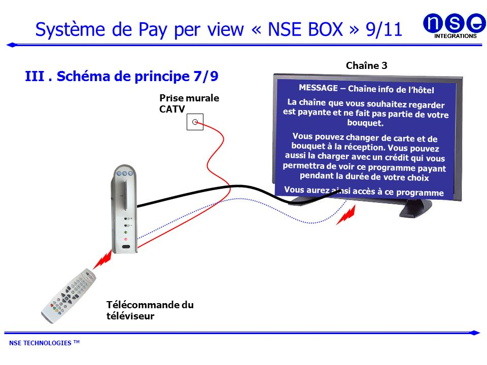 Système de Pay per view « NSE BOX » 9/11