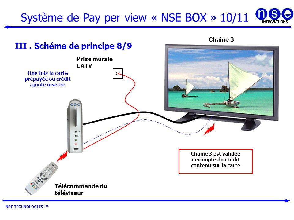 Système de Pay per view « NSE BOX » 10/11