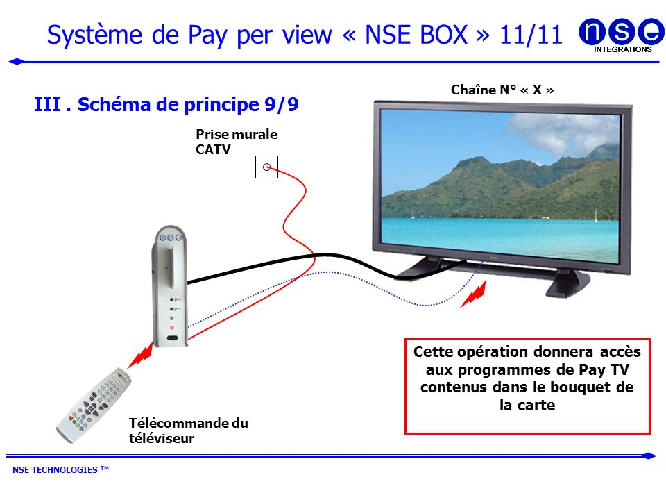 Système de Pay per view « NSE BOX » 11/11