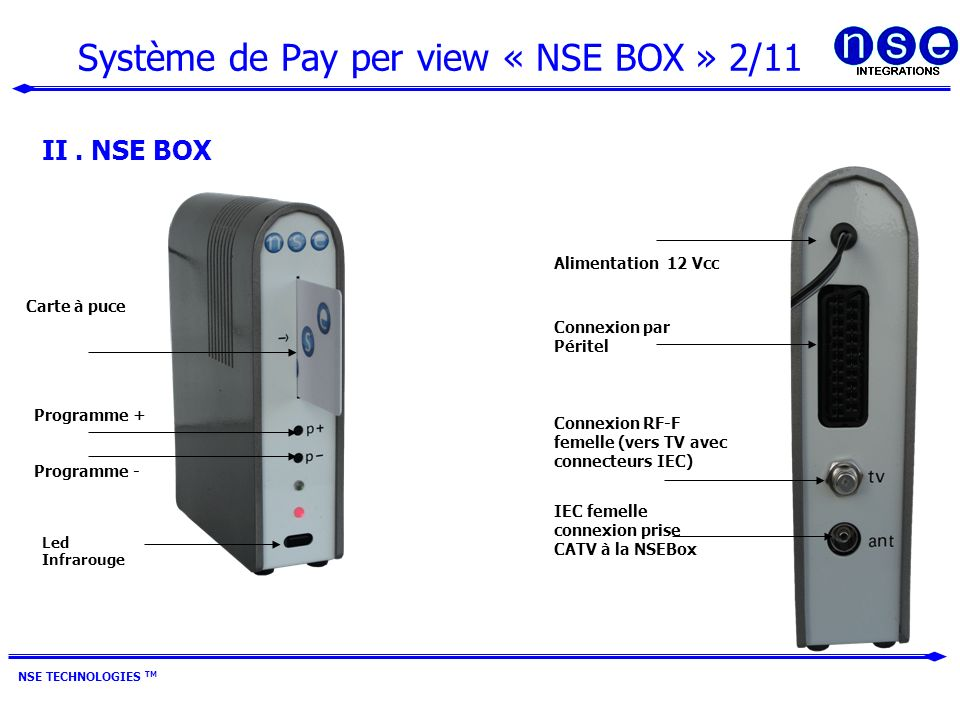 Système de Pay per view « NSE BOX » 2/11