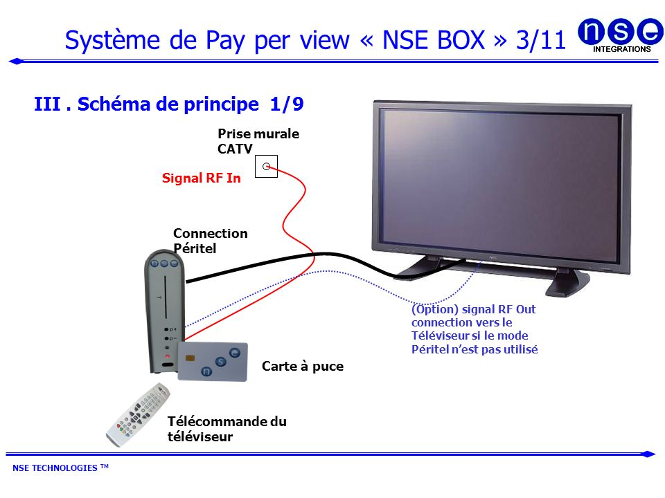 Système de Pay per view « NSE BOX » 3/11