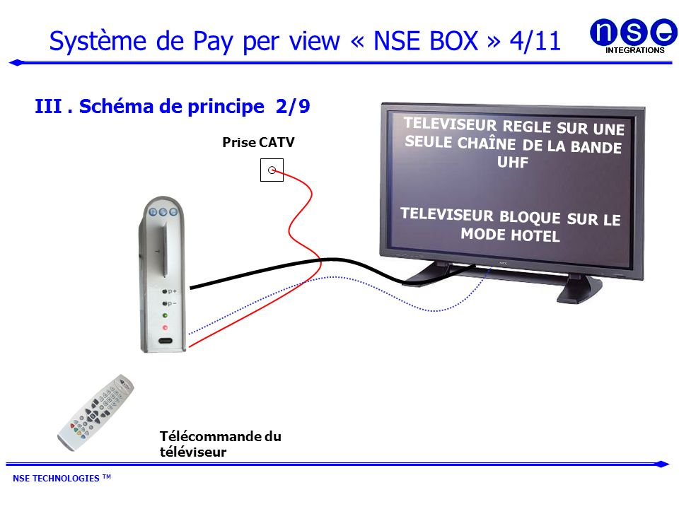 Système de Pay per view « NSE BOX » 4/11