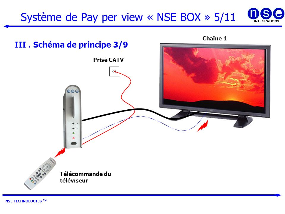 Système de Pay per view « NSE BOX » 5/11