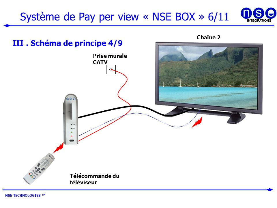 Système de Pay per view « NSE BOX » 6/11
