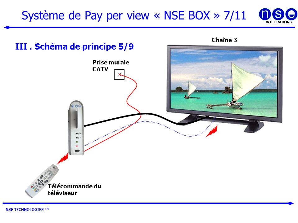 Système de Pay per view « NSE BOX » 7/11