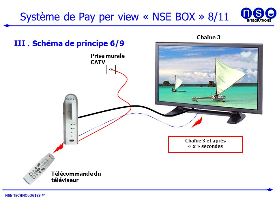 Système de Pay per view « NSE BOX » 8/11