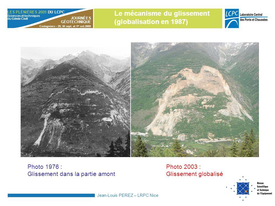 Le mécanisme du glissement (globalisation en 1987)
