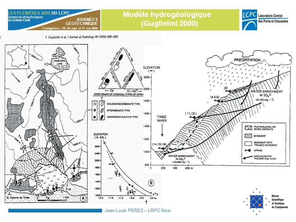Modèle hydrogéologique