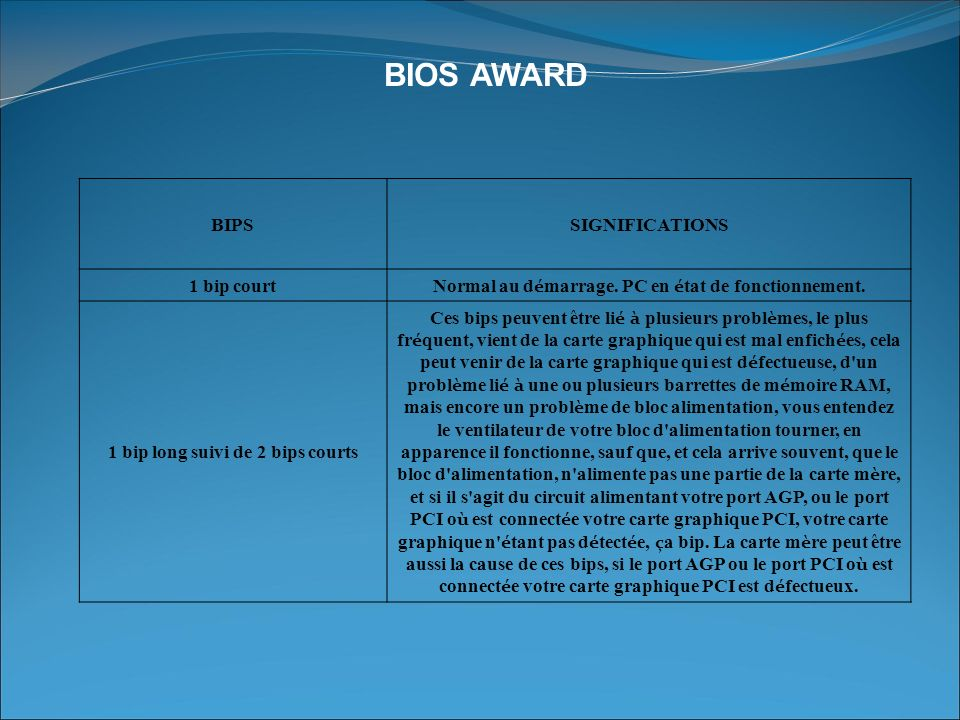 BIOS AWARD BIPS SIGNIFICATIONS 1 bip court