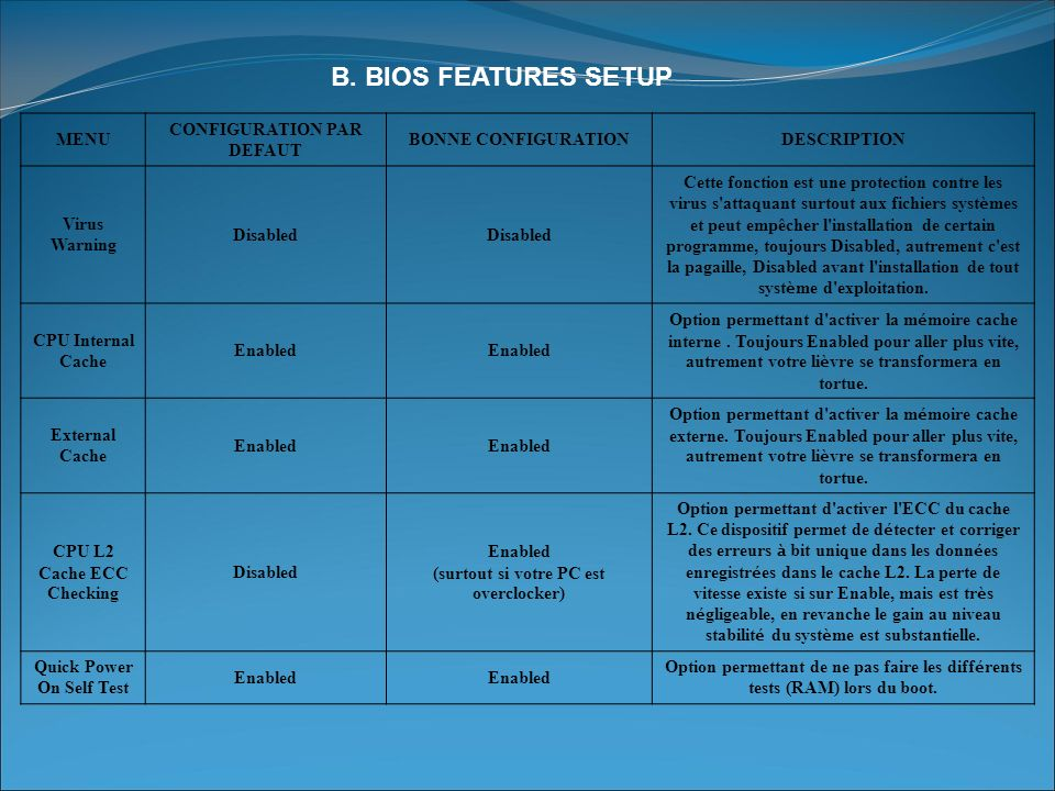 B. BIOS FEATURES SETUP MENU CONFIGURATION PAR DEFAUT
