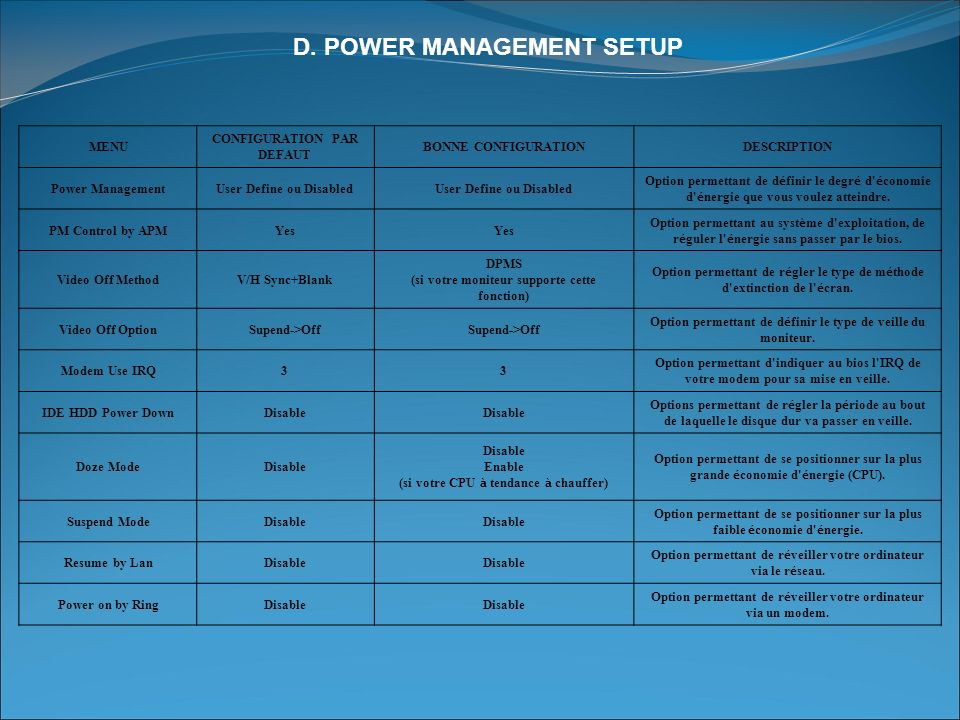 D. POWER MANAGEMENT SETUP