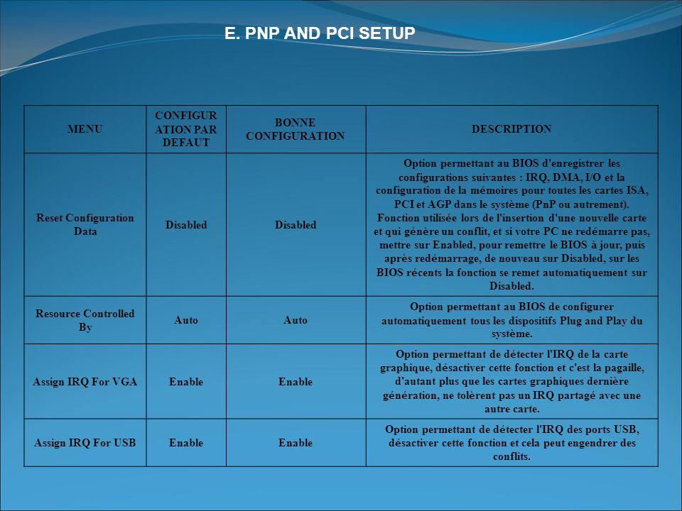 E. PNP AND PCI SETUP MENU CONFIGURATION PAR DEFAUT BONNE CONFIGURATION