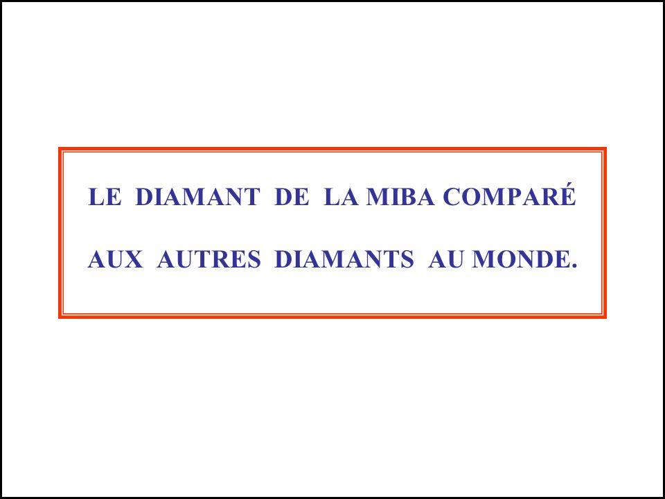 LE DIAMANT DE LA MIBA COMPARÉ AUX AUTRES DIAMANTS AU MONDE.
