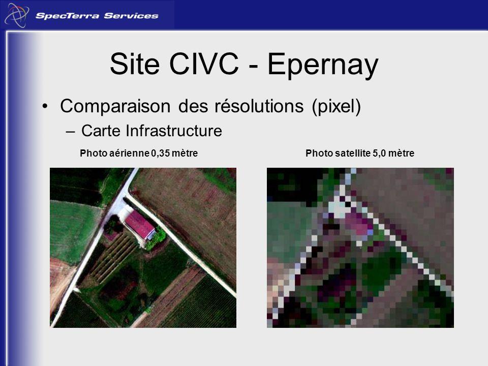 Site CIVC - Epernay Comparaison des résolutions (pixel)
