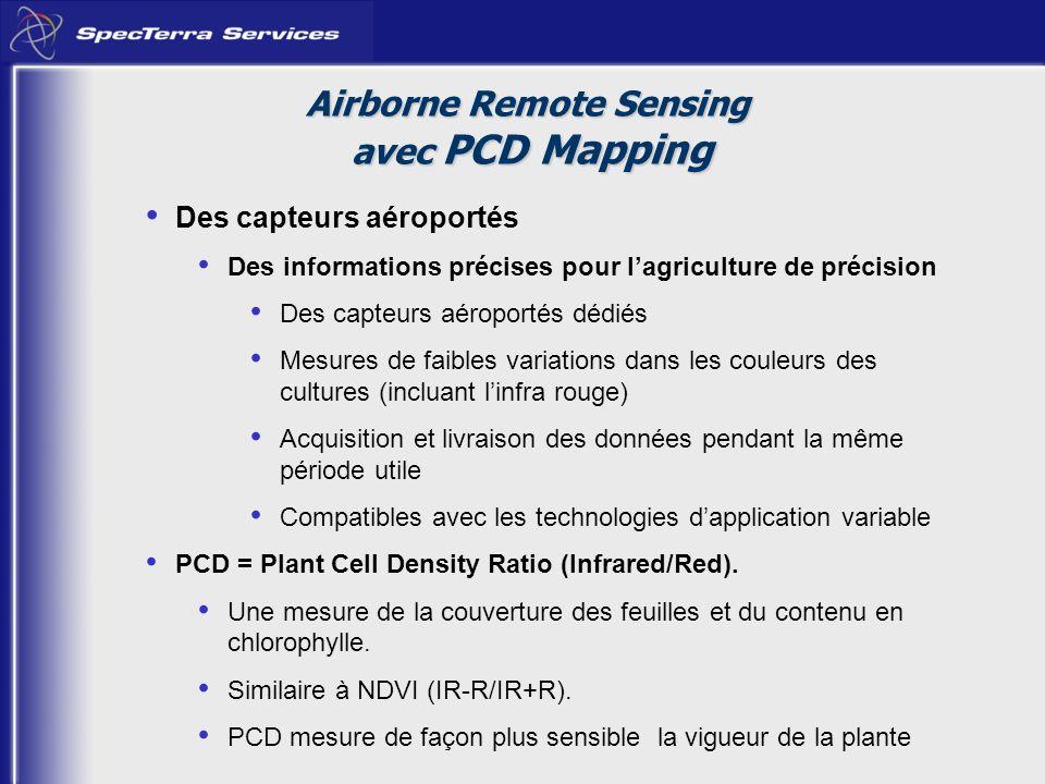 Airborne Remote Sensing