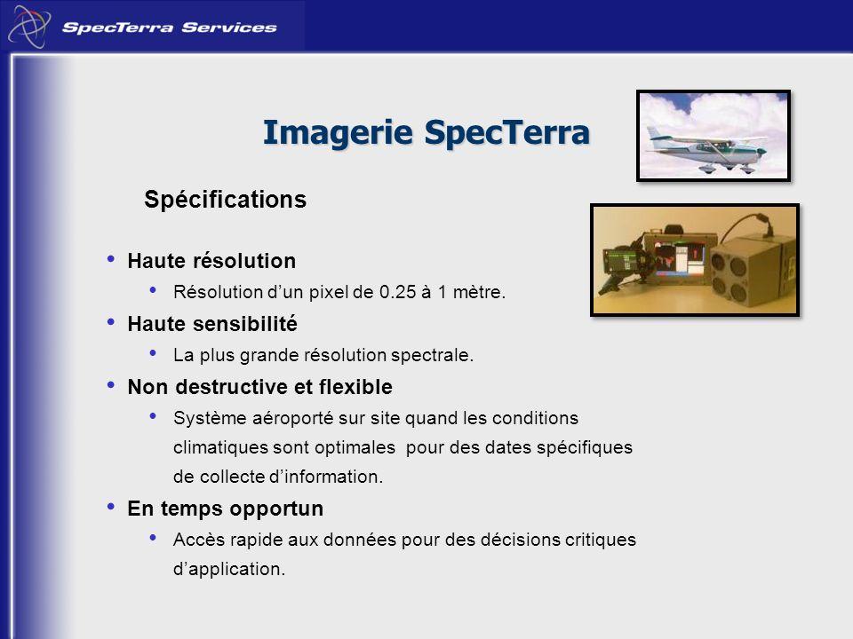 Imagerie SpecTerra Spécifications Haute résolution Haute sensibilité