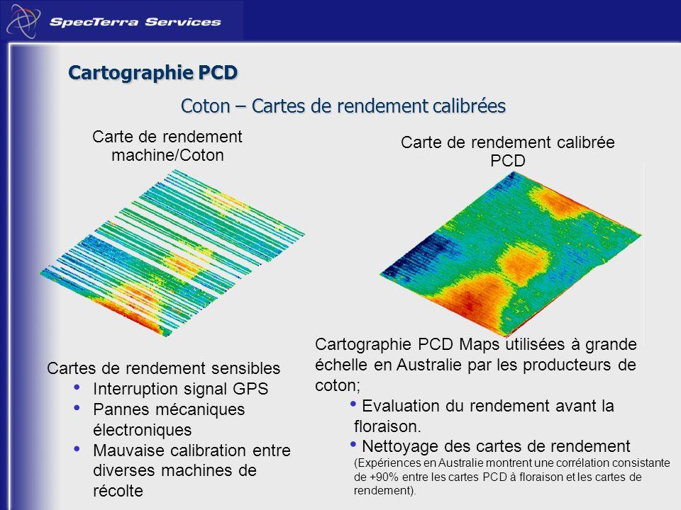 Coton – Cartes de rendement calibrées