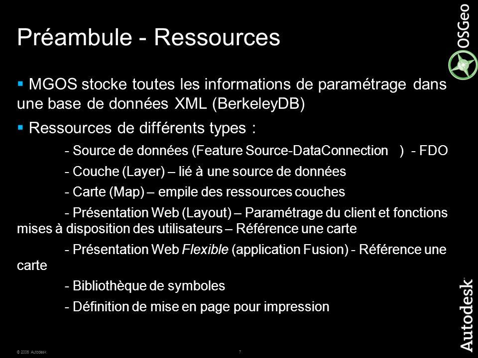 Préambule - Ressources