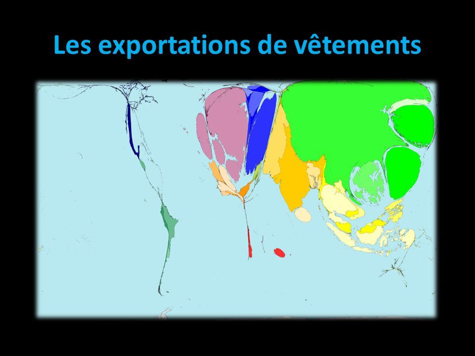 Les exportations de vêtements