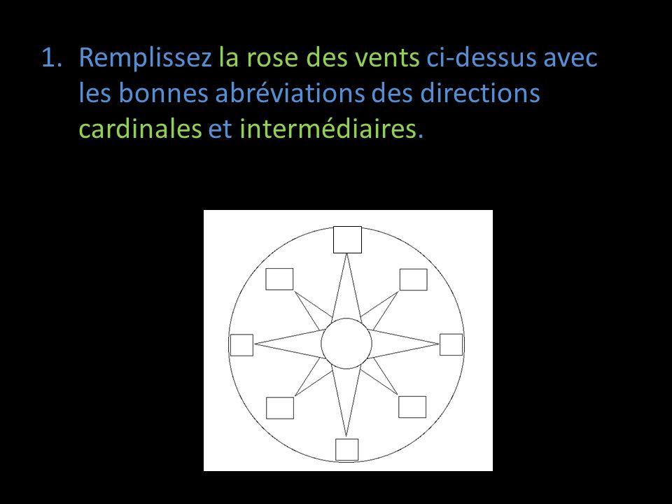 Remplissez la rose des vents ci-dessus avec les bonnes abréviations des directions cardinales et intermédiaires.