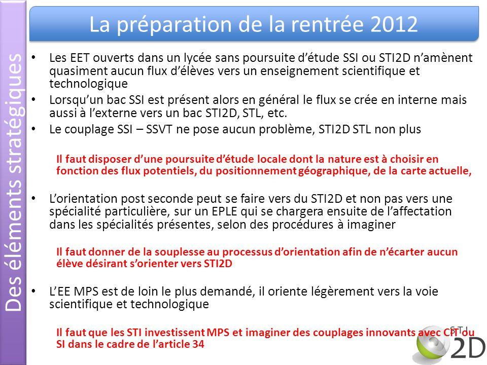 Des éléments stratégiques La préparation de la rentrée 2012