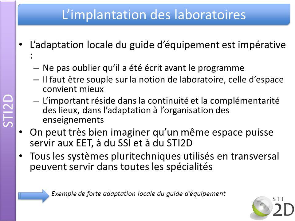 L'implantation des laboratoires