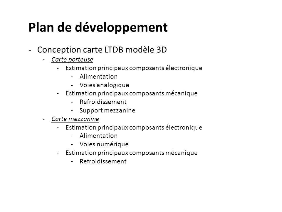 Plan de développement Conception carte LTDB modèle 3D Carte porteuse