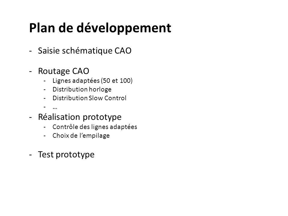 Plan de développement Saisie schématique CAO Routage CAO