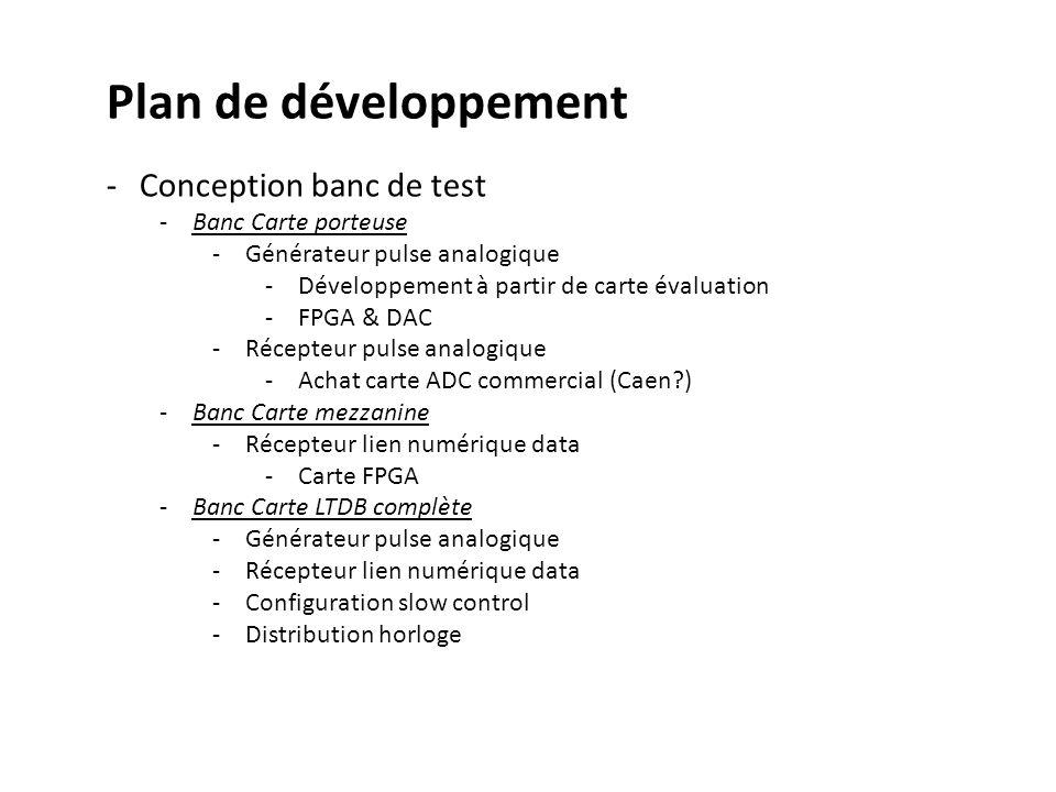 Plan de développement Conception banc de test Banc Carte porteuse