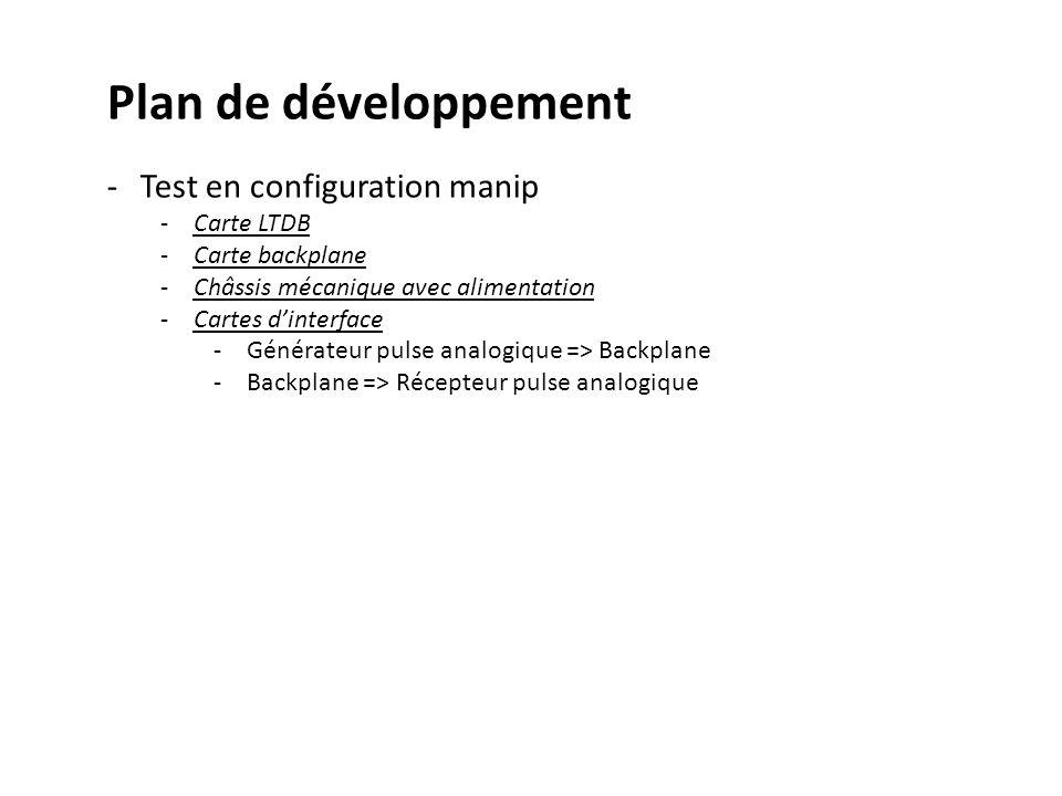 Plan de développement Test en configuration manip Carte LTDB