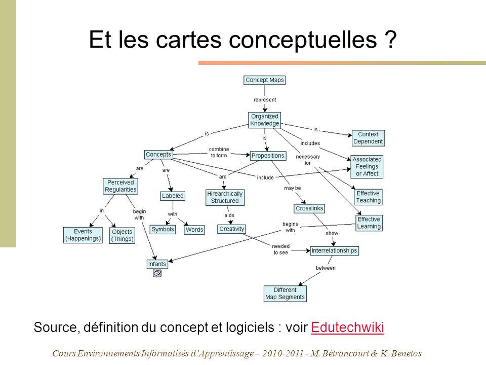 Et les cartes conceptuelles
