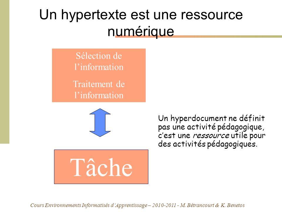 Tâche Un hypertexte est une ressource numérique