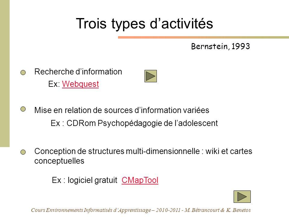 Trois types d'activités