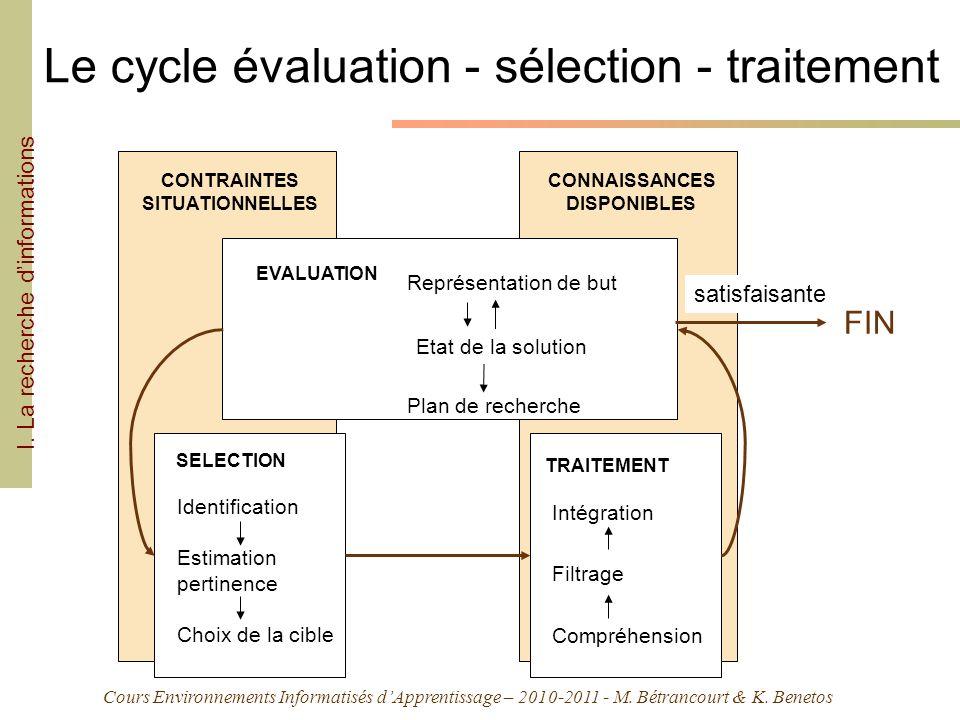 Le cycle évaluation - sélection - traitement