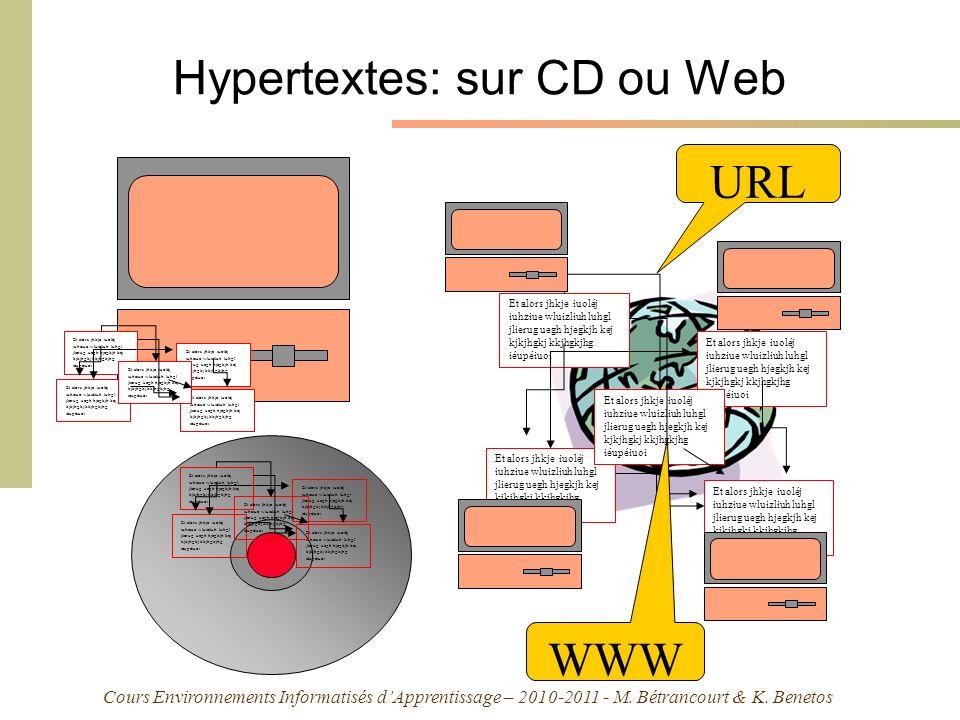 Hypertextes: sur CD ou Web