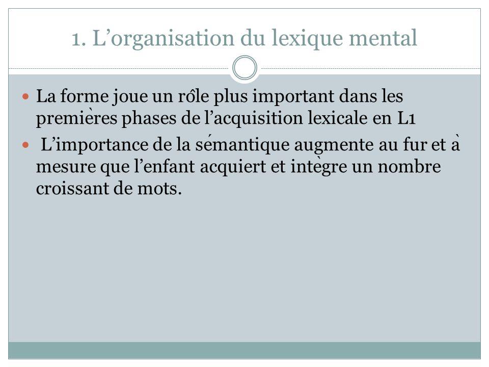 1. L'organisation du lexique mental