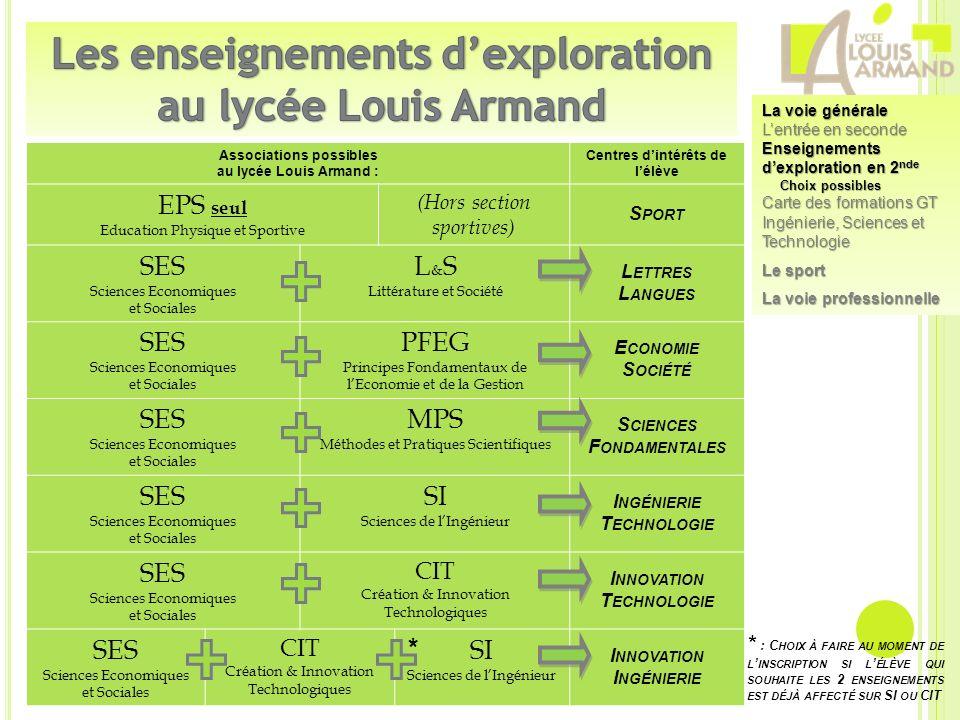 Les enseignements d'exploration au lycée Louis Armand