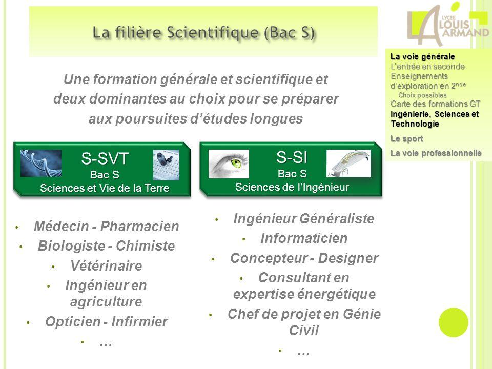 La filière Scientifique (Bac S)