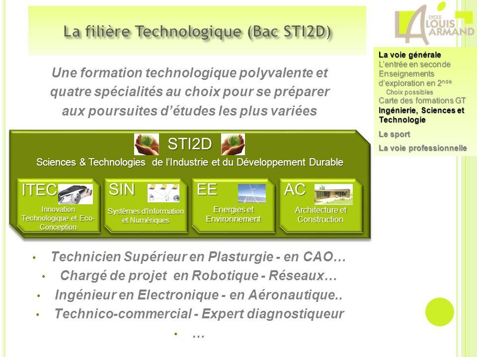 La filière Technologique (Bac STI2D)