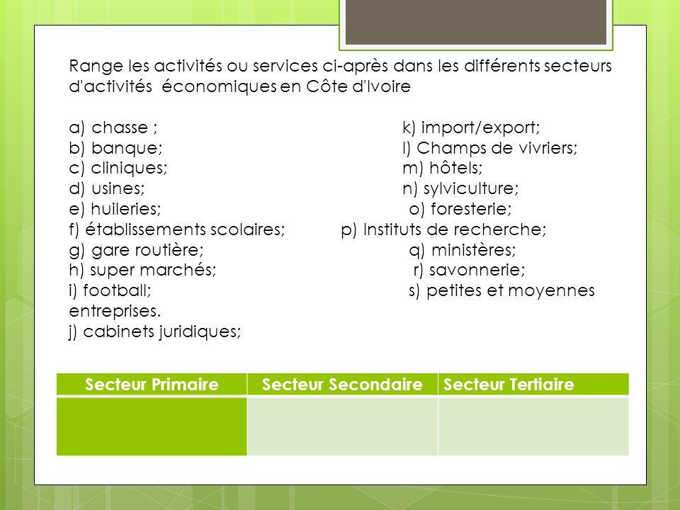 Range les activités ou services ci-après dans les différents secteurs d activités économiques en Côte d Ivoire
