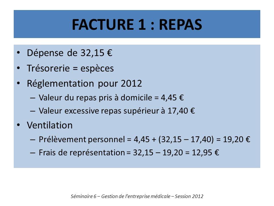 Séminaire 6 – Gestion de l'entreprise médicale – Session 2012