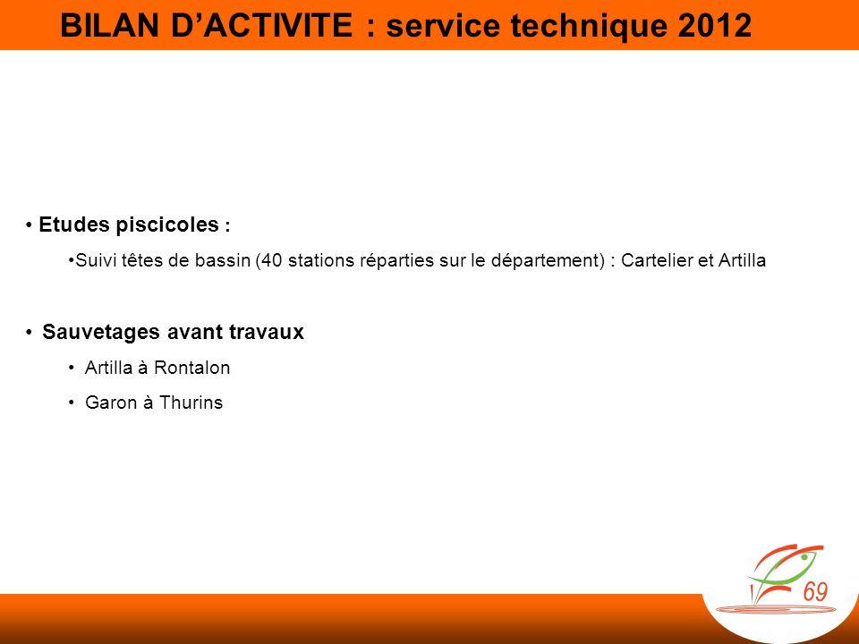 BILAN D'ACTIVITE : service technique 2012